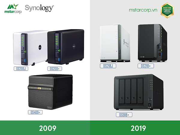0-cung-nas-synology-1