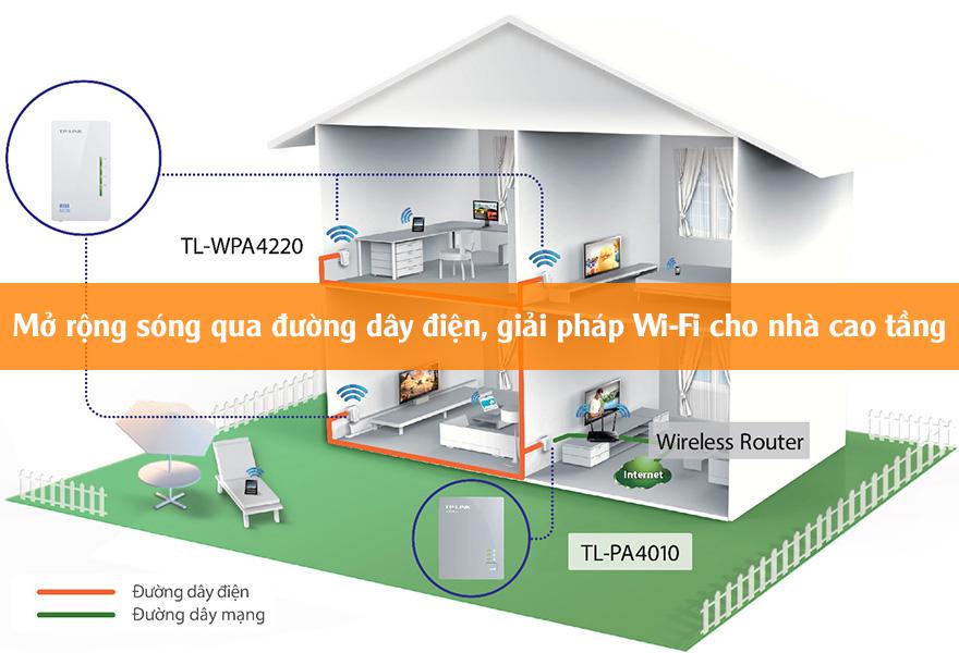 giai-phap-wifi-cho-toa-nha