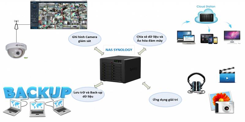 ransomware-vanna-cry-la-gi-1