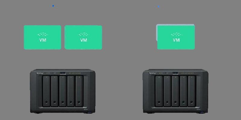 Ứng dụng Virtual Machine Manager - Synology VMM là gì?