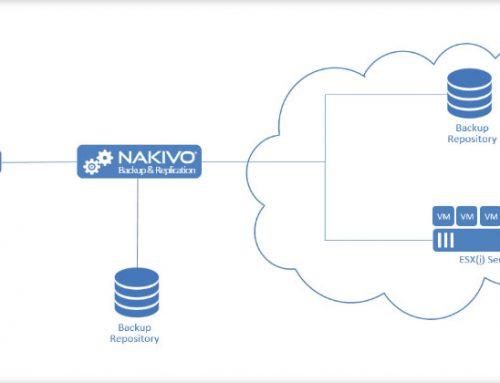 Giải pháp backup Vmware của Synology tối ưu cho doanh nghiệp