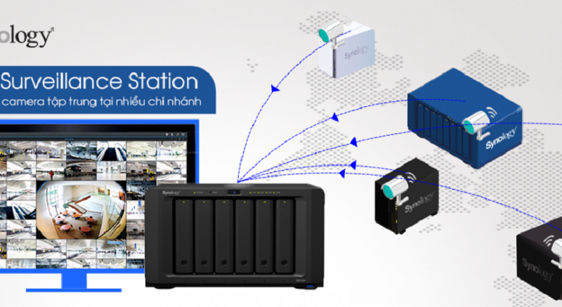 surveillance-station