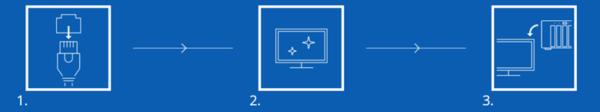 Các bước cần thực hiện khi phát hiện nhiễm ransomware.